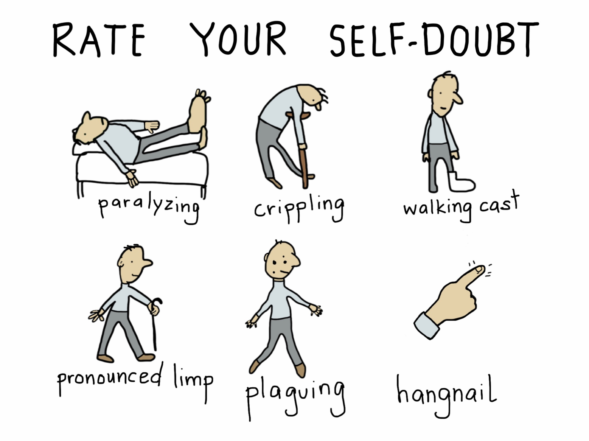 The Walking Cast of Self-Doubt